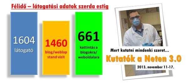 kn-stat