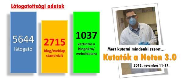 A 2013-ban tartott virtuális találkozó statisztikai adatai
